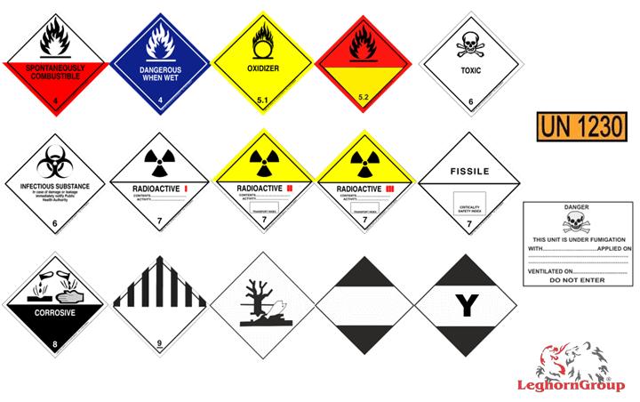 etichette sicurezza merci pericolose