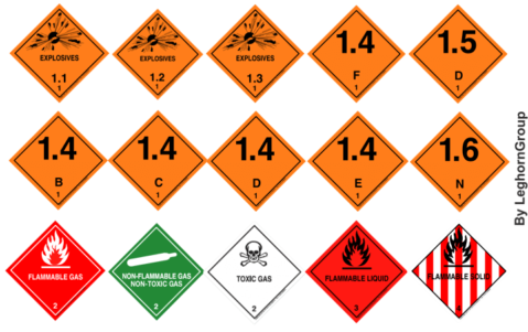 etiqueta mercadorias perigosas adr imo
